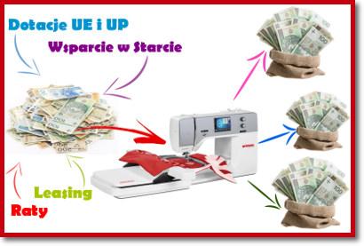 Sposób na sfinansowanie zakupu urządzeń do szycia